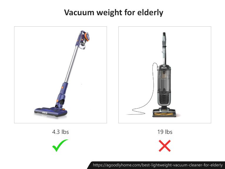 Vacuum weight for elderly