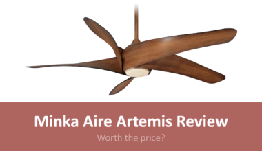 Minka Aire Artemis Review